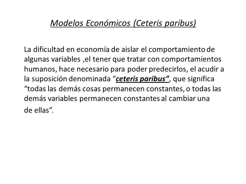 Modelos Económicos (Ceteris paribus) La dificultad en economía de aislar el comportamiento de algunas variables,el tener que tratar con comportamiento