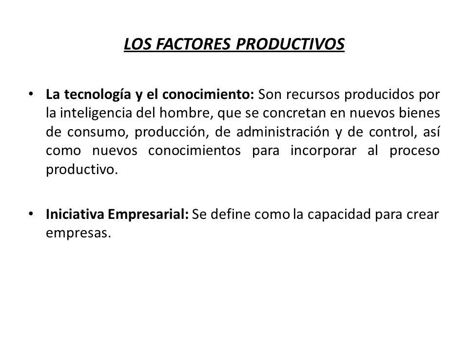 LOS FACTORES PRODUCTIVOS La tecnología y el conocimiento: Son recursos producidos por la inteligencia del hombre, que se concretan en nuevos bienes de