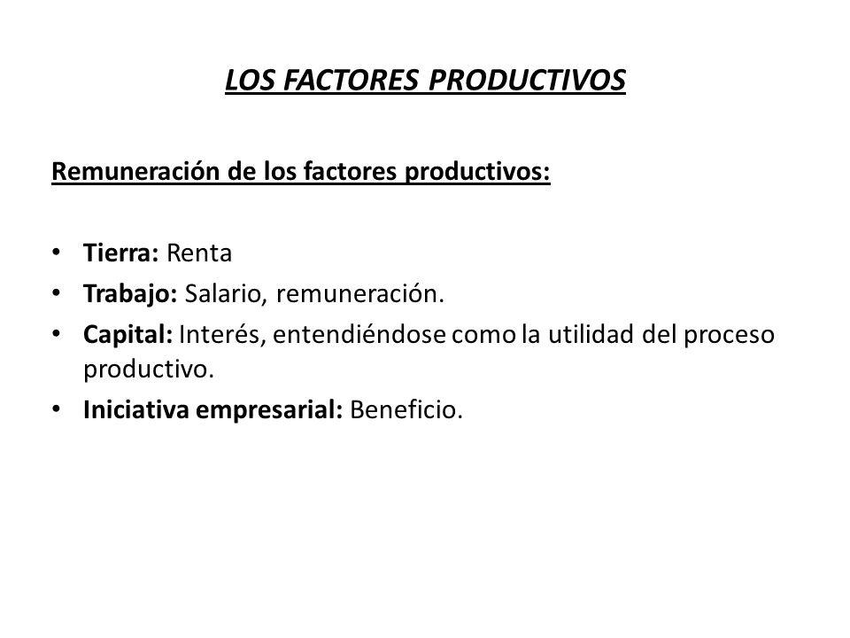 LOS FACTORES PRODUCTIVOS Remuneración de los factores productivos: Tierra: Renta Trabajo: Salario, remuneración. Capital: Interés, entendiéndose como