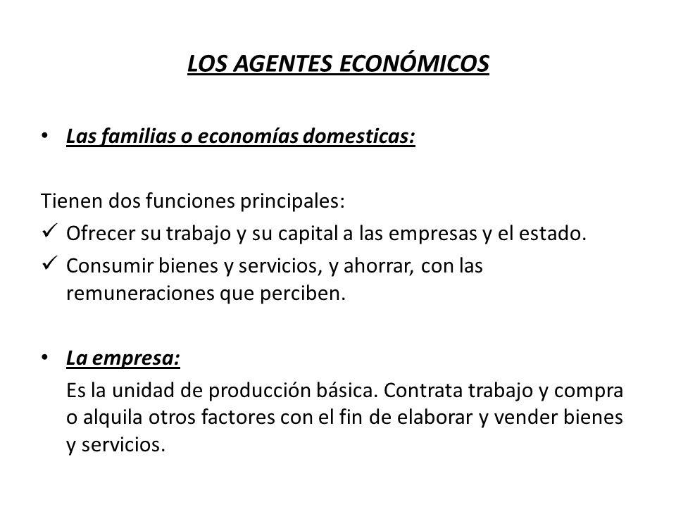 LOS AGENTES ECONÓMICOS Las familias o economías domesticas: Tienen dos funciones principales: Ofrecer su trabajo y su capital a las empresas y el esta