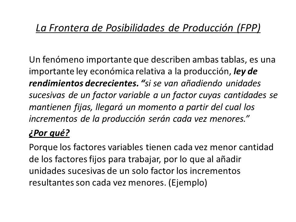 La Frontera de Posibilidades de Producción (FPP) Un fenómeno importante que describen ambas tablas, es una importante ley económica relativa a la prod