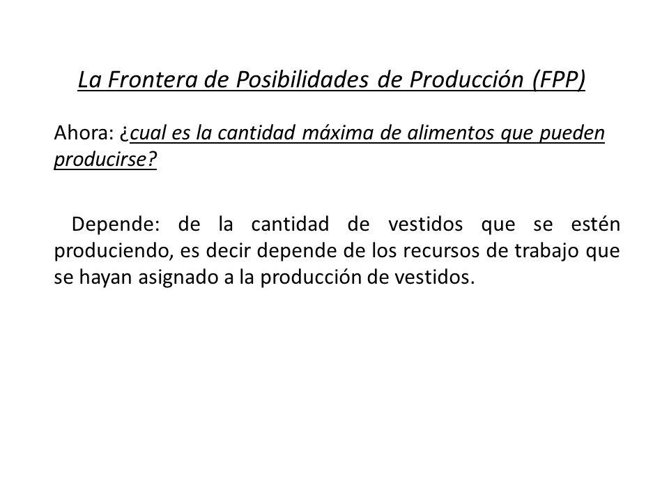 La Frontera de Posibilidades de Producción (FPP) Ahora: ¿cual es la cantidad máxima de alimentos que pueden producirse? Depende: de la cantidad de ves