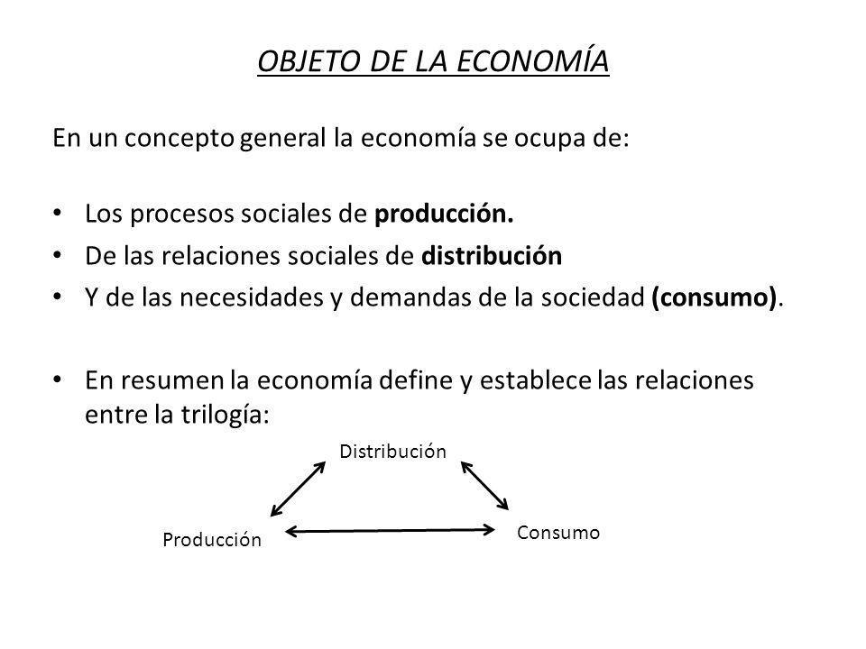 OBJETO DE LA ECONOMÍA En un concepto general la economía se ocupa de: Los procesos sociales de producción. De las relaciones sociales de distribución