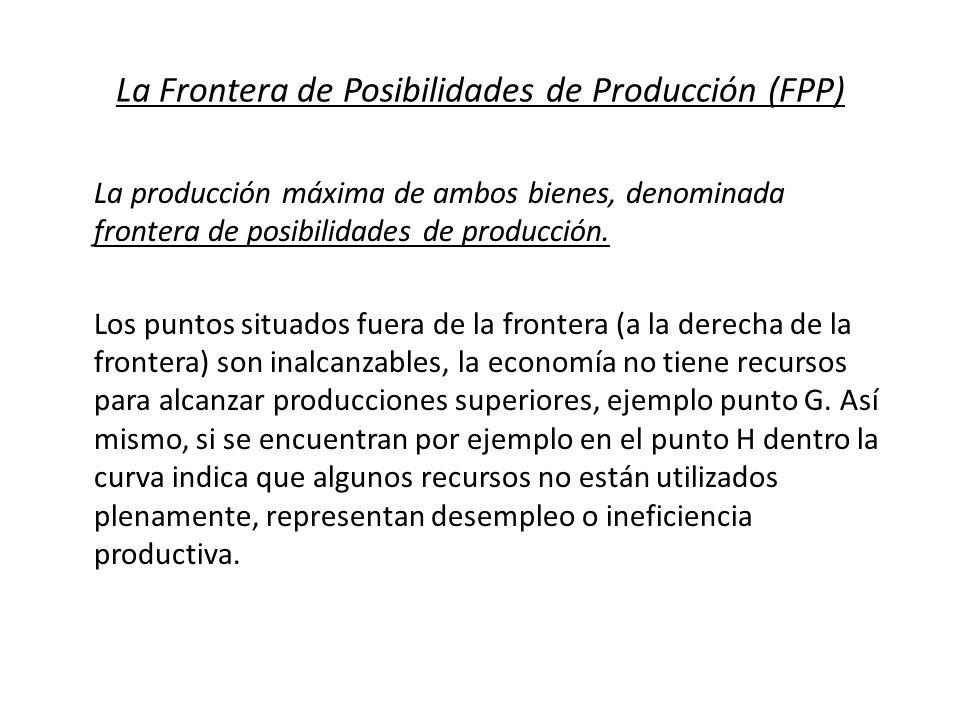 La Frontera de Posibilidades de Producción (FPP) La producción máxima de ambos bienes, denominada frontera de posibilidades de producción. Los puntos