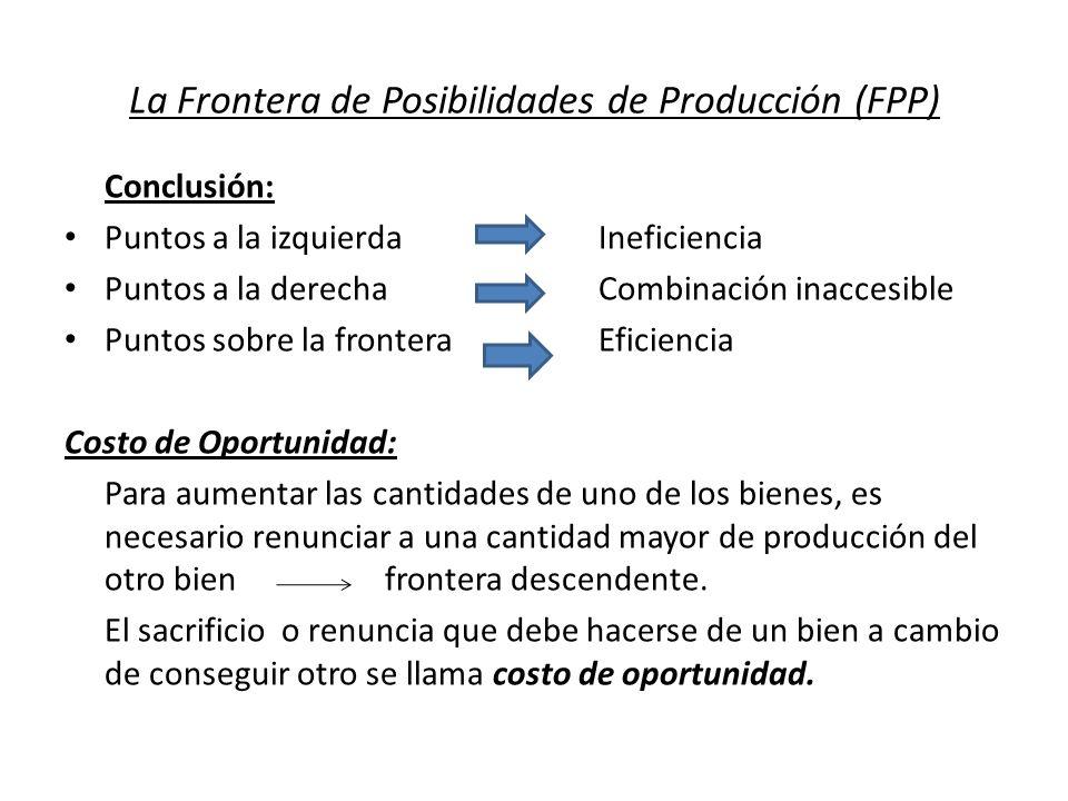 La Frontera de Posibilidades de Producción (FPP) Conclusión: Puntos a la izquierdaIneficiencia Puntos a la derechaCombinación inaccesible Puntos sobre