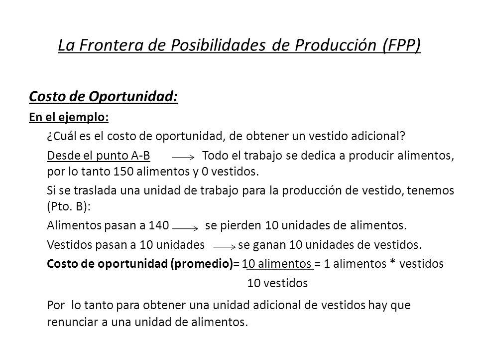 La Frontera de Posibilidades de Producción (FPP) Costo de Oportunidad: En el ejemplo: ¿Cuál es el costo de oportunidad, de obtener un vestido adiciona
