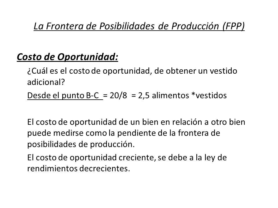 La Frontera de Posibilidades de Producción (FPP) Costo de Oportunidad: ¿Cuál es el costo de oportunidad, de obtener un vestido adicional? Desde el pun