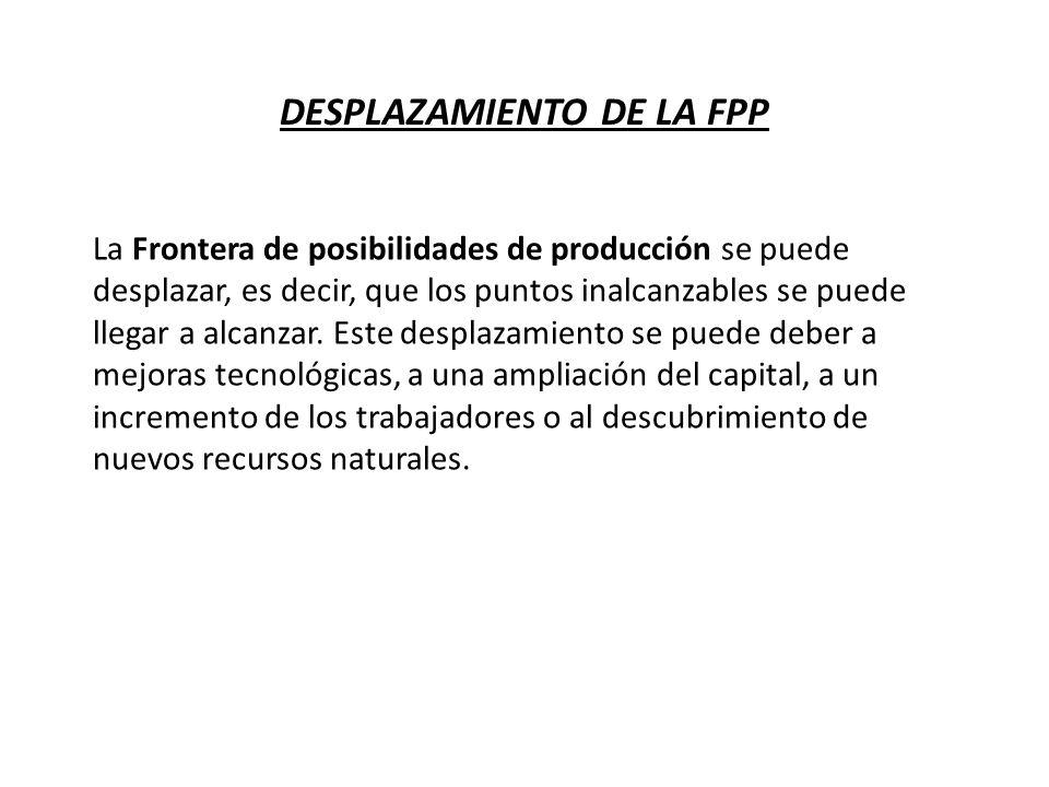 DESPLAZAMIENTO DE LA FPP La Frontera de posibilidades de producción se puede desplazar, es decir, que los puntos inalcanzables se puede llegar a alcan