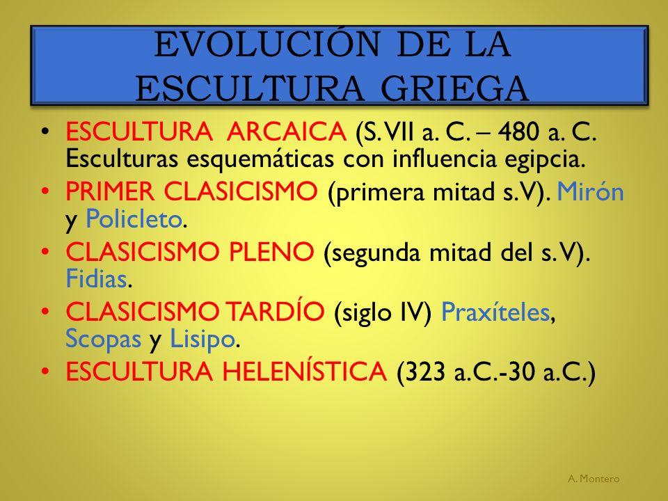 EVOLUCIÓN DE LA ESCULTURA GRIEGA ESCULTURA ARCAICA (S. VII a. C. – 480 a. C. Esculturas esquemáticas con influencia egipcia. PRIMER CLASICISMO (primer