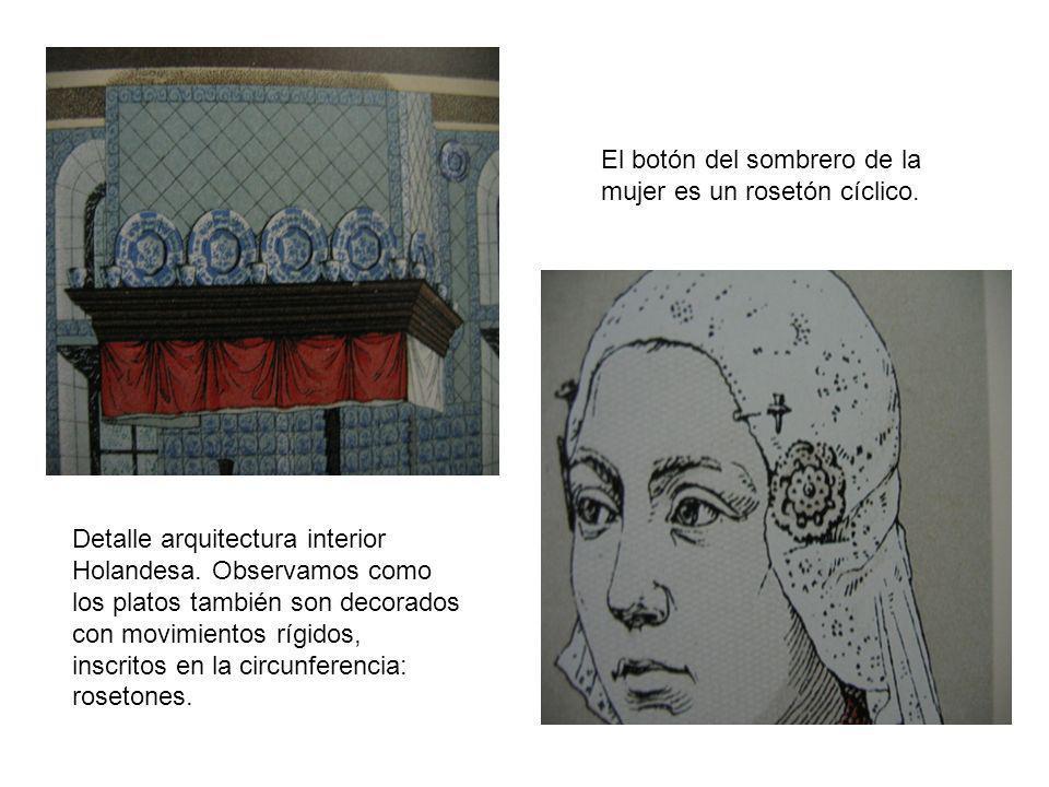 Detalle arquitectura interior Holandesa. Observamos como los platos también son decorados con movimientos rígidos, inscritos en la circunferencia: ros