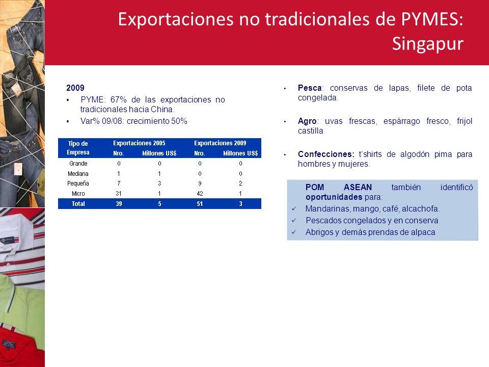 III. APERTURA COMERCIAL: DECALOGO PARA PYMES