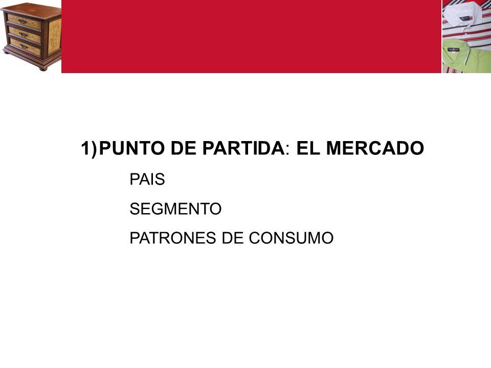 1)PUNTO DE PARTIDA: EL MERCADO PAIS SEGMENTO PATRONES DE CONSUMO