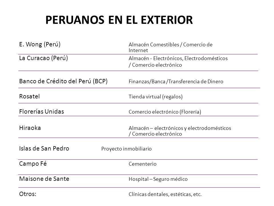 PERUANOS EN EL EXTERIOR E.
