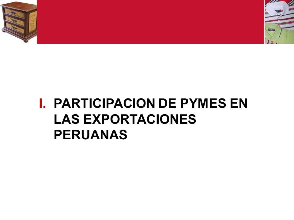 I.PARTICIPACION DE PYMES EN LAS EXPORTACIONES PERUANAS