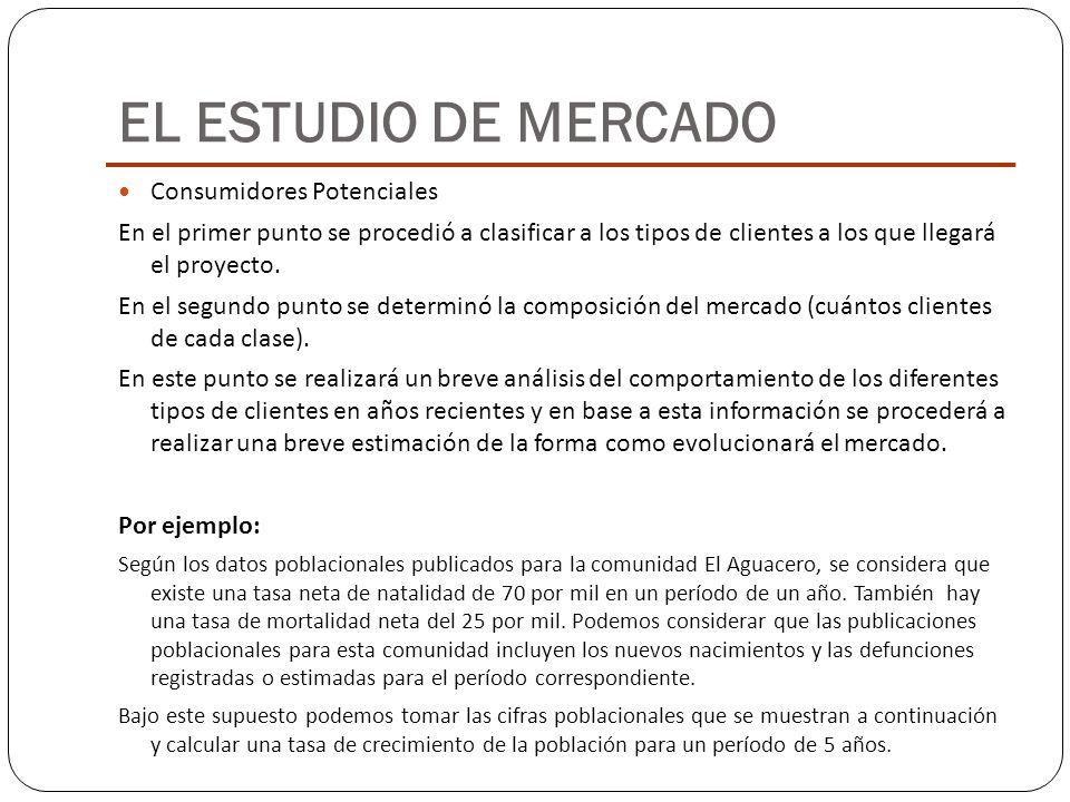 EL ESTUDIO DE MERCADO Consumidores Potenciales En el primer punto se procedió a clasificar a los tipos de clientes a los que llegará el proyecto. En e
