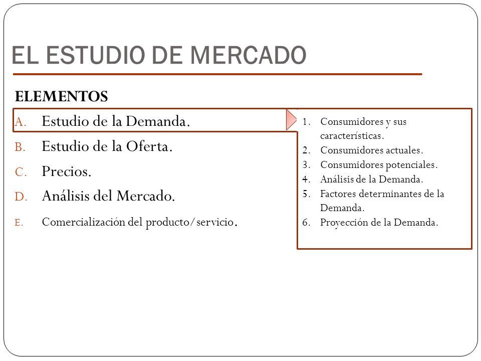 EL ESTUDIO DE MERCADO ELEMENTOS A. Estudio de la Demanda. B. Estudio de la Oferta. C. Precios. D. Análisis del Mercado. E. Comercialización del produc
