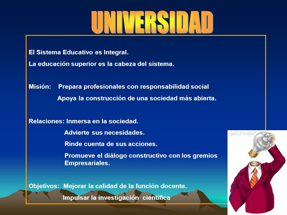 El Sistema Educativo es Integral. La educación superior es la cabeza del sistema. Misión: Prepara profesionales con responsabilidad social Apoya la co