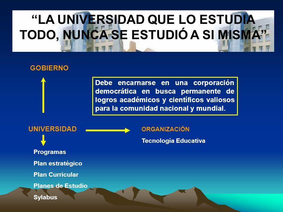 LA UNIVERSIDAD QUE LO ESTUDIA TODO, NUNCA SE ESTUDIÓ A SI MISMA GOBIERNO UNIVERSIDAD ORGANIZACIÓN Tecnología Educativa Programas Plan estratégico Plan