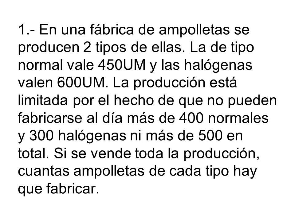 1.- En una fábrica de ampolletas se producen 2 tipos de ellas. La de tipo normal vale 450UM y las halógenas valen 600UM. La producción está limitada p