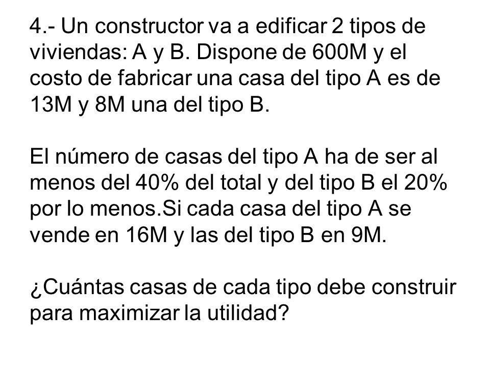 4.- Un constructor va a edificar 2 tipos de viviendas: A y B. Dispone de 600M y el costo de fabricar una casa del tipo A es de 13M y 8M una del tipo B