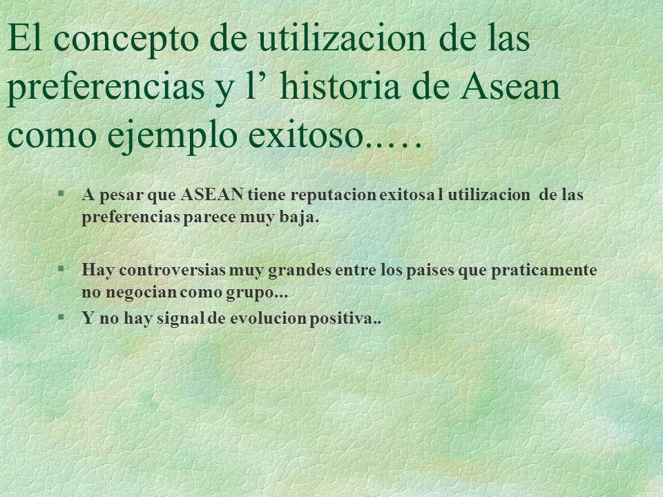 El concepto de utilizacion de las preferencias y l historia de Asean como ejemplo exitoso..… §A pesar que ASEAN tiene reputacion exitosa l utilizacion de las preferencias parece muy baja.