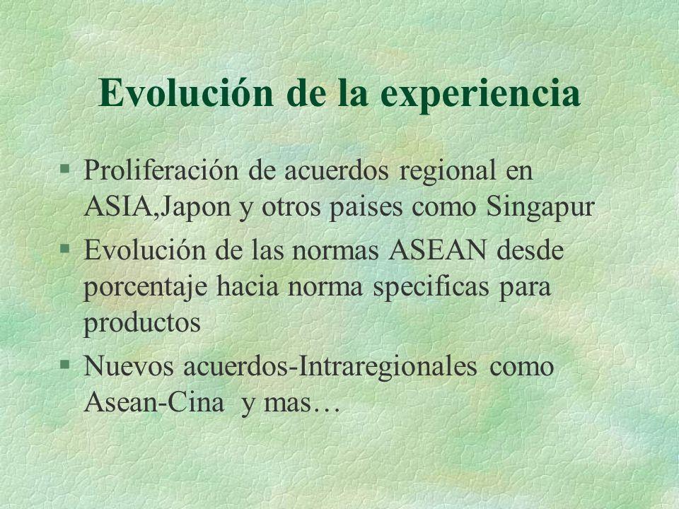 Evolución de la experiencia §Proliferación de acuerdos regional en ASIA,Japon y otros paises como Singapur §Evolución de las normas ASEAN desde porcen