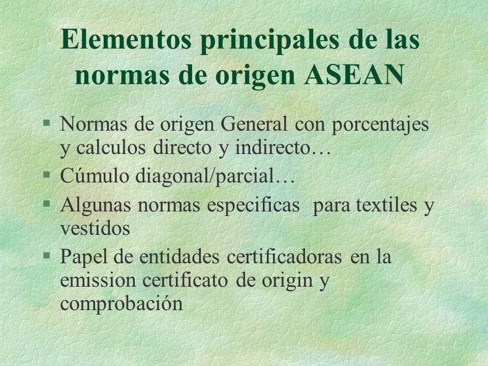 Elementos principales de las normas de origen ASEAN §Normas de origen General con porcentajes y calculos directo y indirecto… §Cúmulo diagonal/parcial… §Algunas normas especificas para textiles y vestidos §Papel de entidades certificadoras en la emission certificato de origin y comprobación
