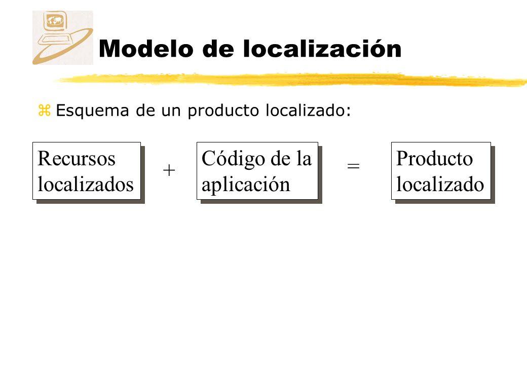 Modelo de localización Recursos localizados Recursos localizados + Código de la aplicación Código de la aplicación = Producto localizado Producto localizado zEsquema de un producto localizado: