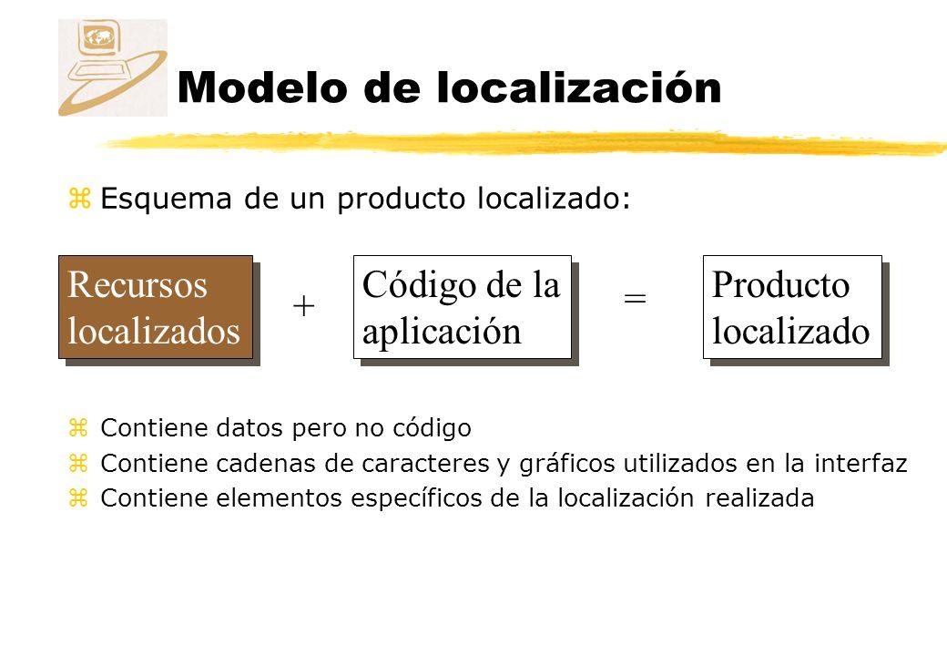 Recursos localizados Recursos localizados + Código de la aplicación Código de la aplicación = Producto localizado Producto localizado zEsquema de un producto localizado: zContiene datos pero no código zContiene cadenas de caracteres y gráficos utilizados en la interfaz zContiene elementos específicos de la localización realizada Modelo de localización
