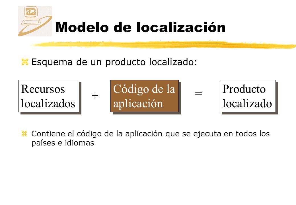 Recursos localizados Recursos localizados + Código de la aplicación Código de la aplicación = Producto localizado Producto localizado zEsquema de un producto localizado: zContiene el código de la aplicación que se ejecuta en todos los países e idiomas