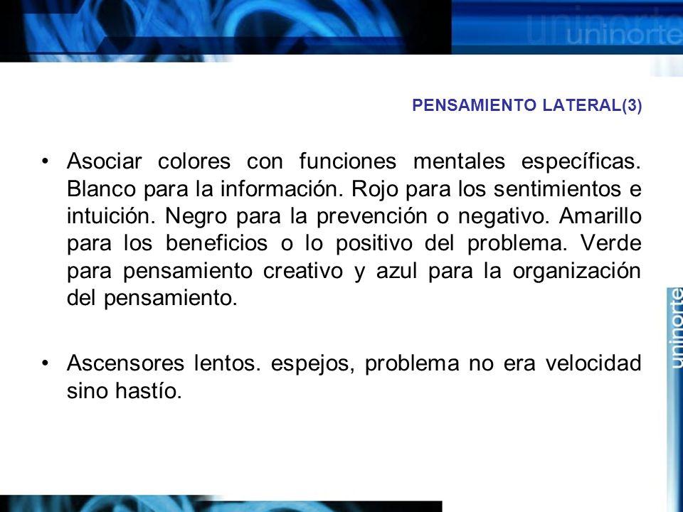 PENSAMIENTO LATERAL(3) Asociar colores con funciones mentales específicas.