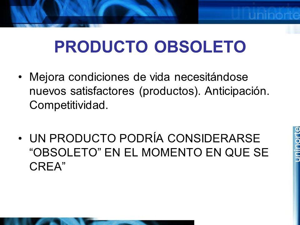 PRODUCTO OBSOLETO Mejora condiciones de vida necesitándose nuevos satisfactores (productos).