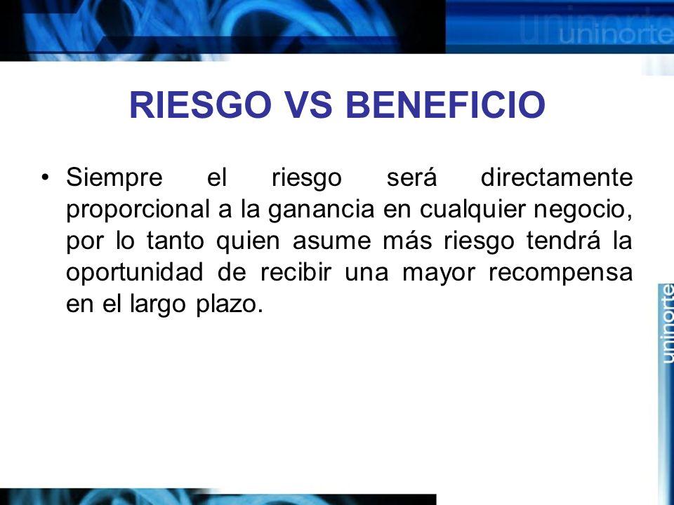 RIESGO VS BENEFICIO Siempre el riesgo será directamente proporcional a la ganancia en cualquier negocio, por lo tanto quien asume más riesgo tendrá la oportunidad de recibir una mayor recompensa en el largo plazo.