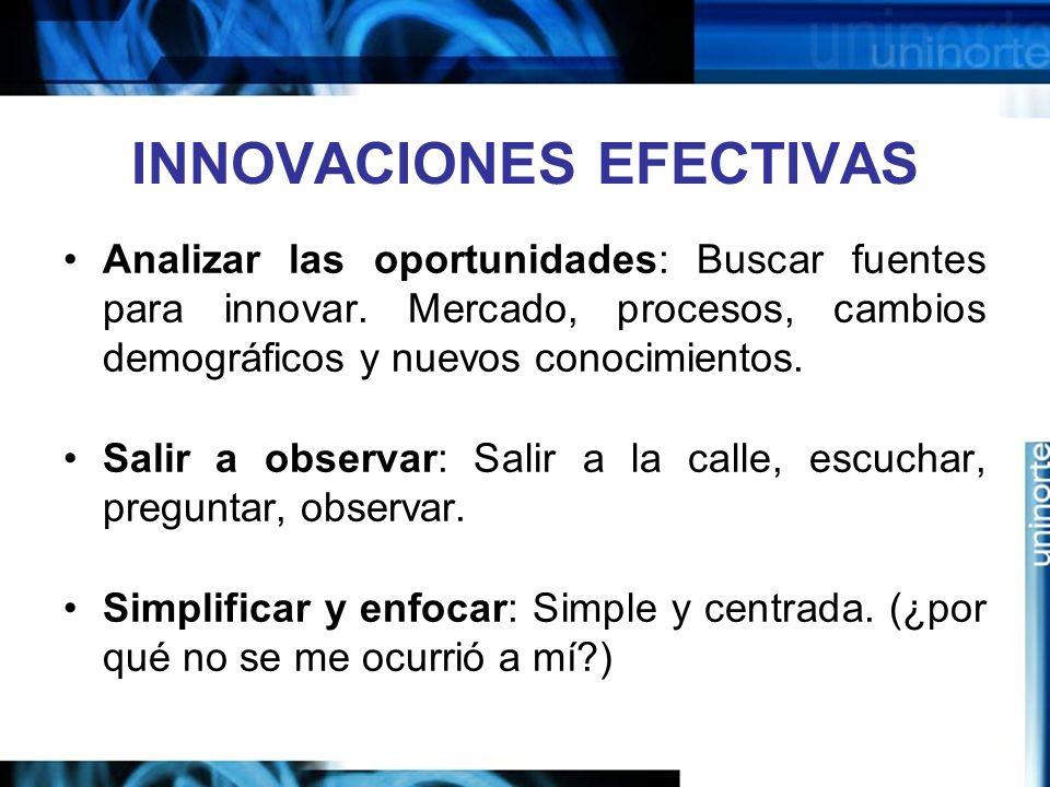 INNOVACIONES EFECTIVAS Analizar las oportunidades: Buscar fuentes para innovar.