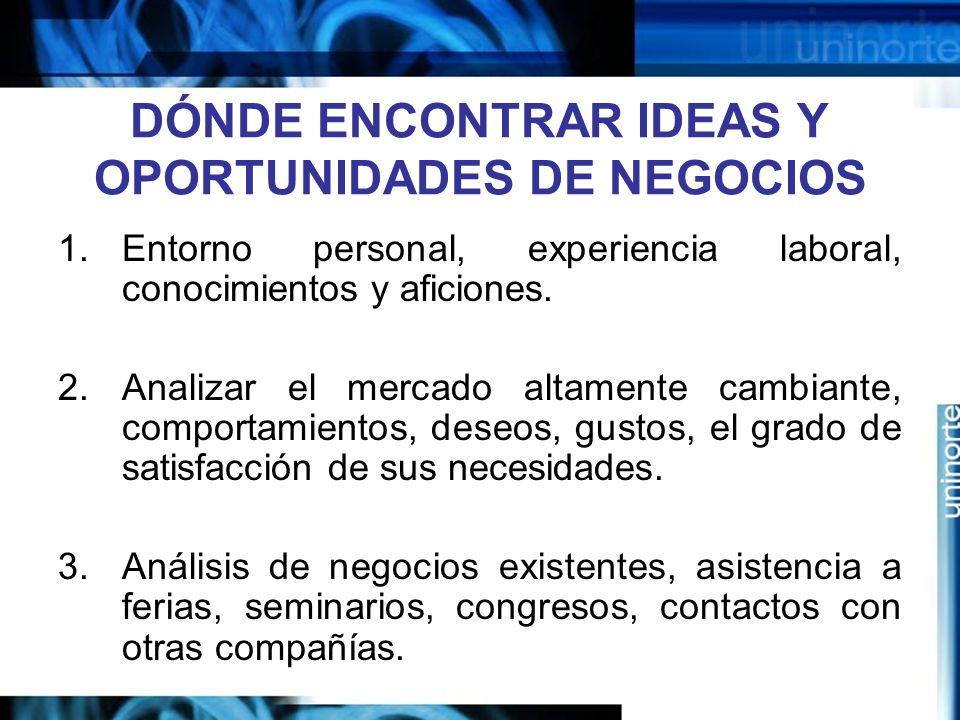 DÓNDE ENCONTRAR IDEAS Y OPORTUNIDADES DE NEGOCIOS 1.Entorno personal, experiencia laboral, conocimientos y aficiones.