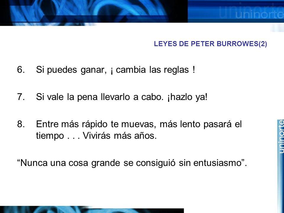 LEYES DE PETER BURROWES(2) 6.Si puedes ganar, ¡ cambia las reglas .