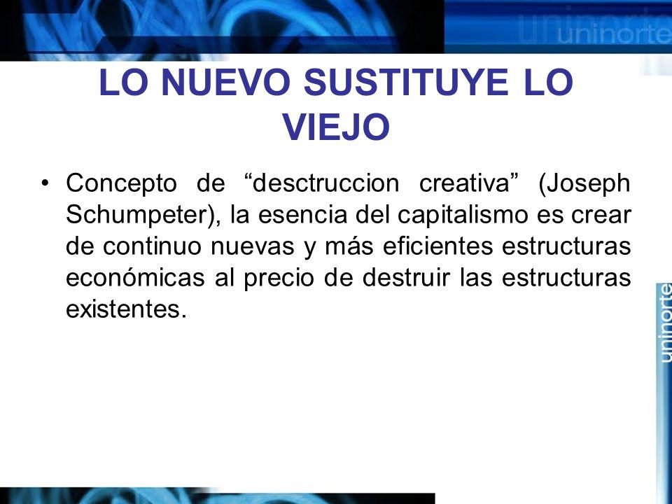 LO NUEVO SUSTITUYE LO VIEJO Concepto de desctruccion creativa (Joseph Schumpeter), la esencia del capitalismo es crear de continuo nuevas y más eficientes estructuras económicas al precio de destruir las estructuras existentes.