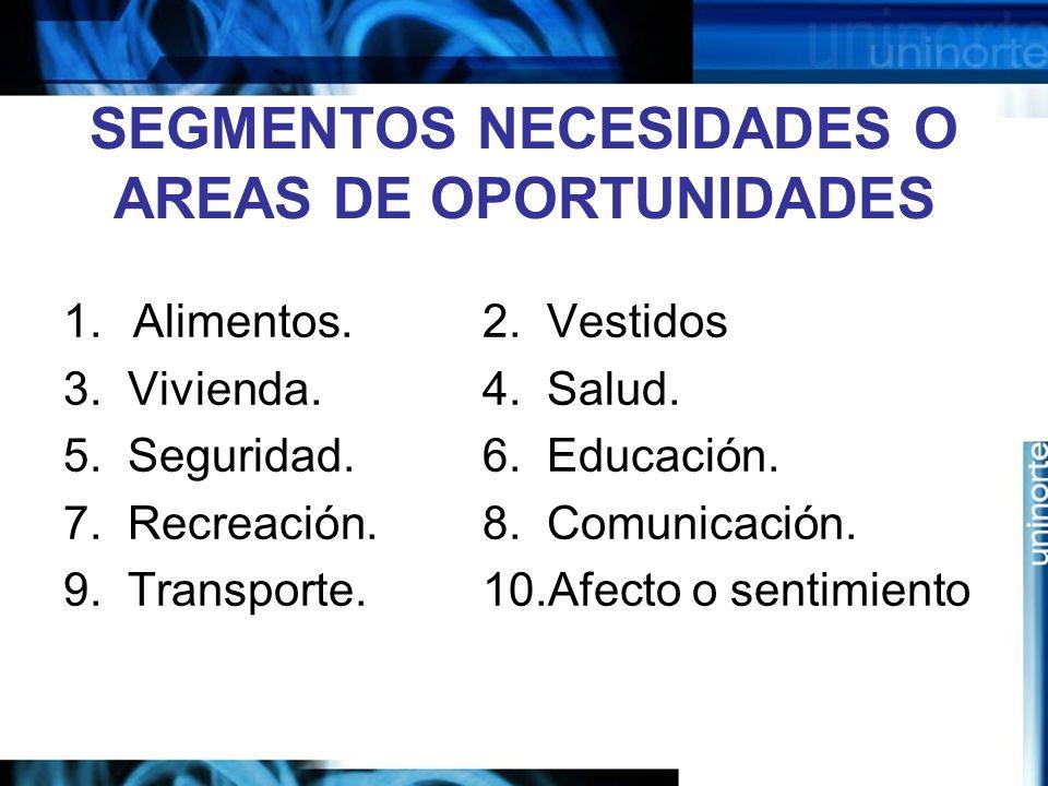 SEGMENTOS NECESIDADES O AREAS DE OPORTUNIDADES 1.Alimentos.2.