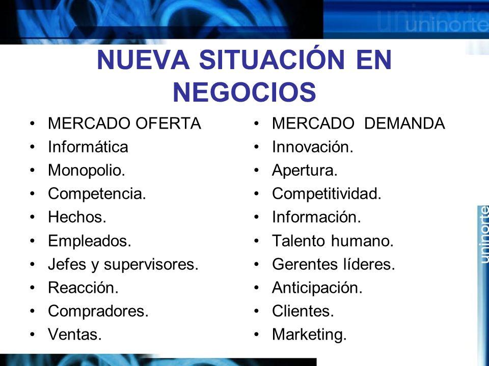 NUEVA SITUACIÓN EN NEGOCIOS MERCADO OFERTA Informática Monopolio.