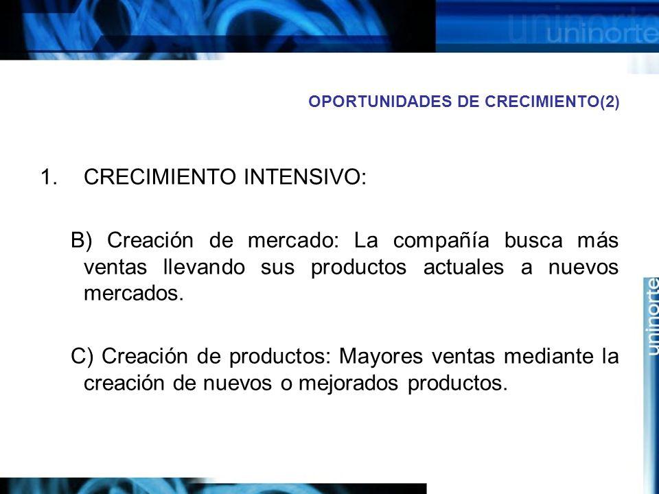 OPORTUNIDADES DE CRECIMIENTO(2) 1.CRECIMIENTO INTENSIVO: B) Creación de mercado: La compañía busca más ventas llevando sus productos actuales a nuevos mercados.