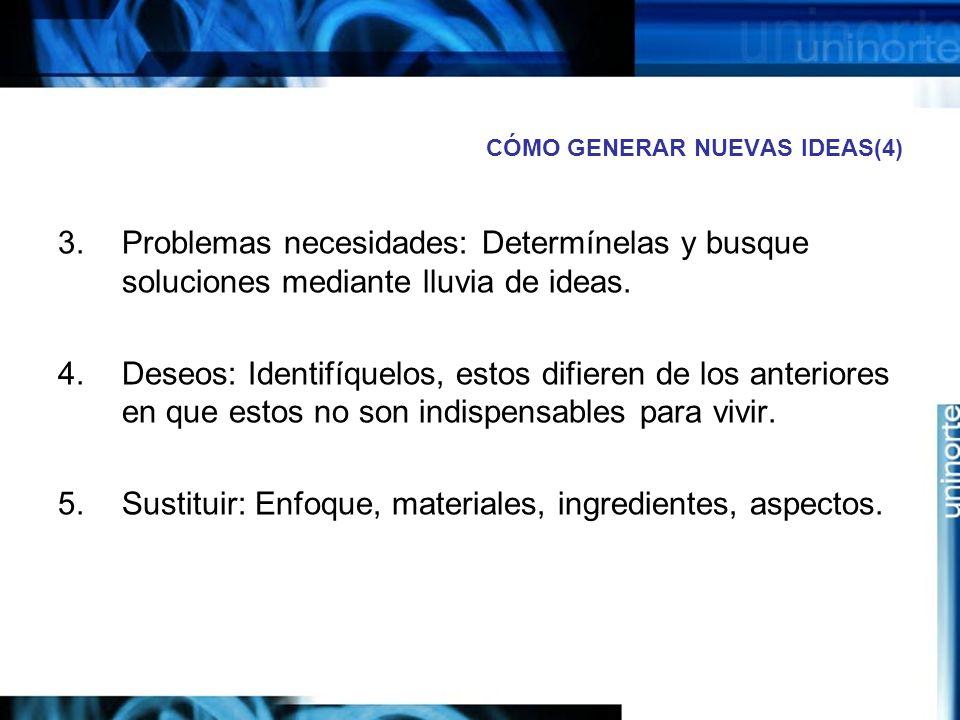CÓMO GENERAR NUEVAS IDEAS(4) 3.Problemas necesidades: Determínelas y busque soluciones mediante lluvia de ideas.