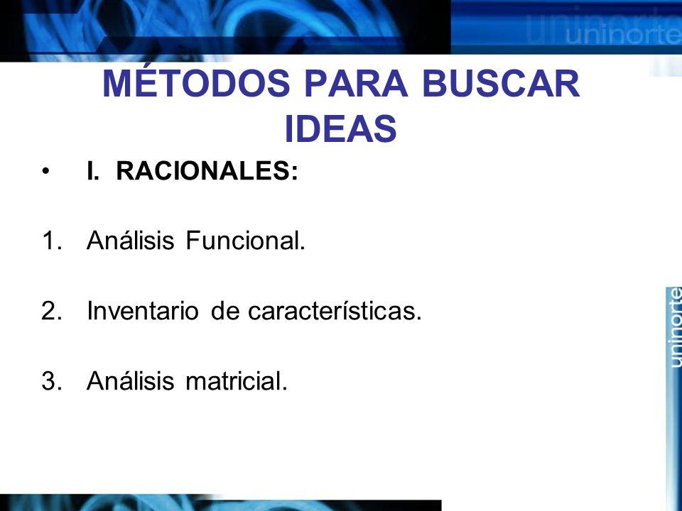 MÉTODOS PARA BUSCAR IDEAS I.RACIONALES: 1.Análisis Funcional.