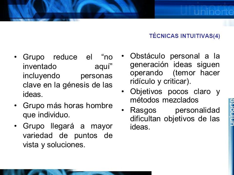 TÉCNICAS INTUITIVAS(4) Grupo reduce el no inventado aquí incluyendo personas clave en la génesis de las ideas.