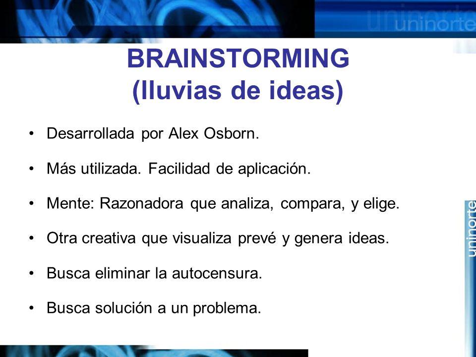BRAINSTORMING (lluvias de ideas) Desarrollada por Alex Osborn.