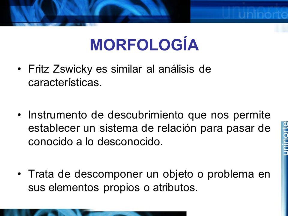 MORFOLOGÍA Fritz Zswicky es similar al análisis de características.