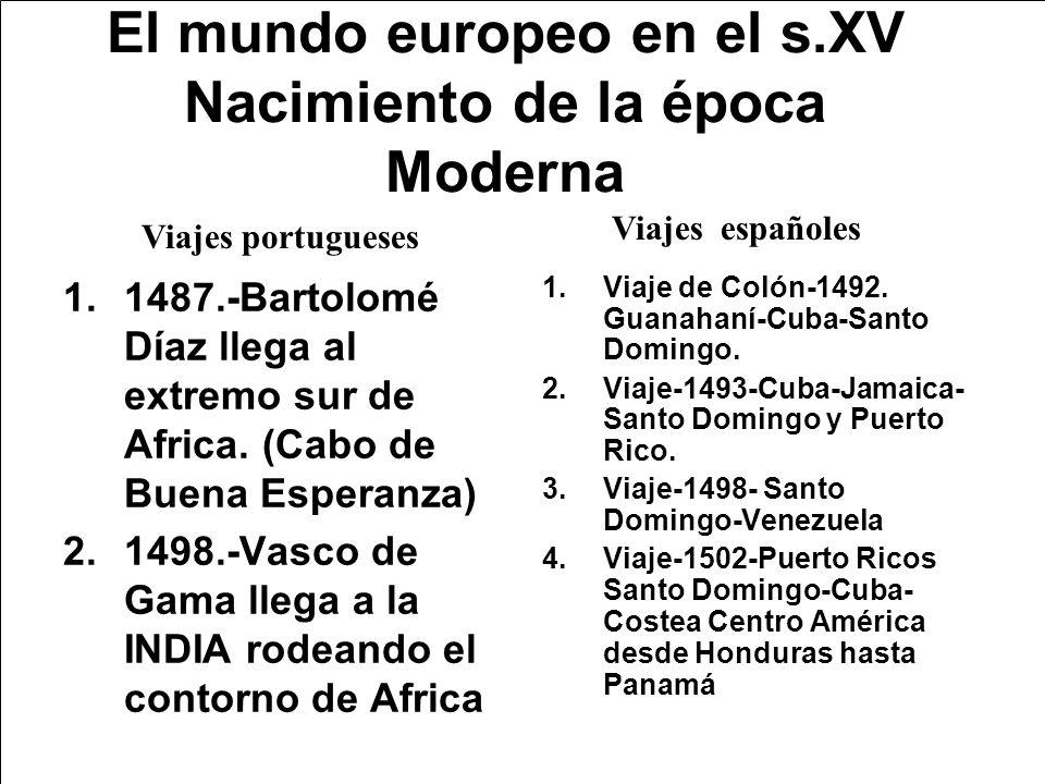 El mundo europeo en el s.XV Nacimiento de la época Moderna 1.1487.-Bartolomé Díaz llega al extremo sur de Africa.