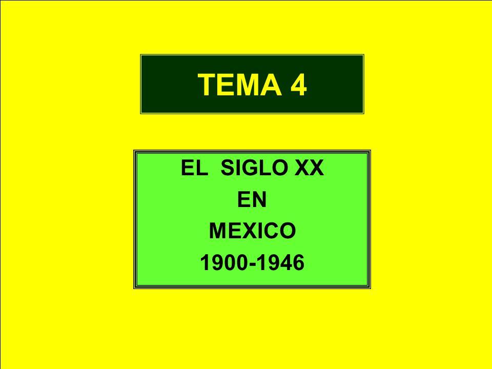 1.-LA LUCHA POR LA INDEPENDENCIA HECHOS DESTACADOS: LA INVASION NAPOLEONICA A ESPAÑA EN 1808. LA GUERRA POR LA INDEPENDENCIA 1810- 1821 PERSONAJES DES