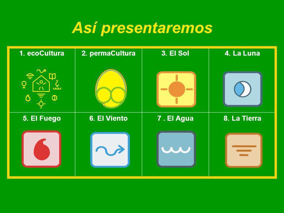 Así presentaremos 1. ecoCultura2. permaCultura3.