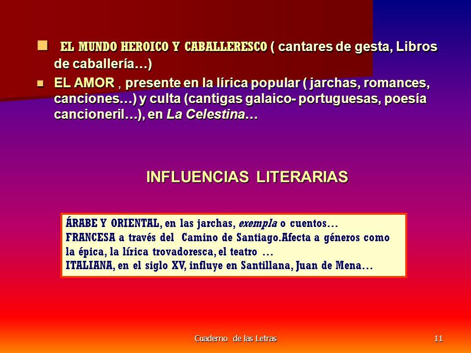 Cuaderno de las Letras11 EL MUNDO HEROICO Y CABALLERESCO ( cantares de gesta, Libros de caballería…) EL MUNDO HEROICO Y CABALLERESCO ( cantares de gesta, Libros de caballería…) EL AMOR, presente en la lírica popular ( jarchas, romances, canciones…) y culta (cantigas galaico- portuguesas, poesía cancioneril…), en La Celestina… EL AMOR, presente en la lírica popular ( jarchas, romances, canciones…) y culta (cantigas galaico- portuguesas, poesía cancioneril…), en La Celestina… INFLUENCIAS LITERARIAS INFLUENCIAS LITERARIAS ÁRABE Y ORIENTAL, en las jarchas, exempla o cuentos… FRANCESA a través del Camino de Santiago.Afecta a géneros como la épica, la lírica trovadoresca, el teatro … ITALIANA, en el siglo XV, influye en Santillana, Juan de Mena…