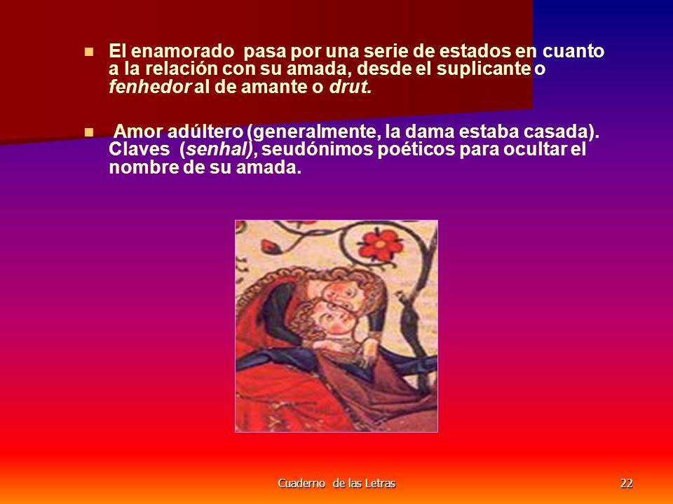 Cuaderno de las Letras22 El enamorado pasa por una serie de estados en cuanto a la relación con su amada, desde el suplicante o fenhedor al de amante o drut.